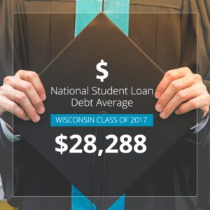 financial stat student loan debt in the us